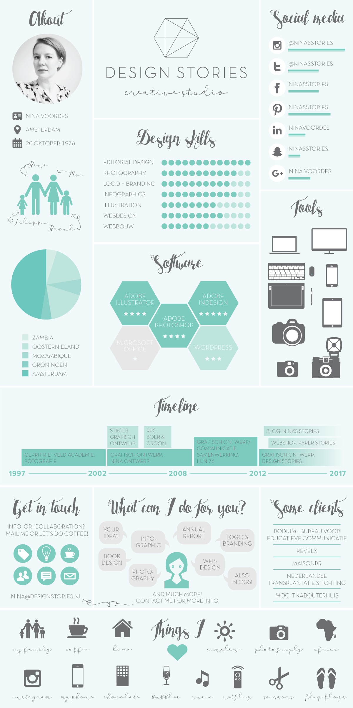 DESIGN stories infographic